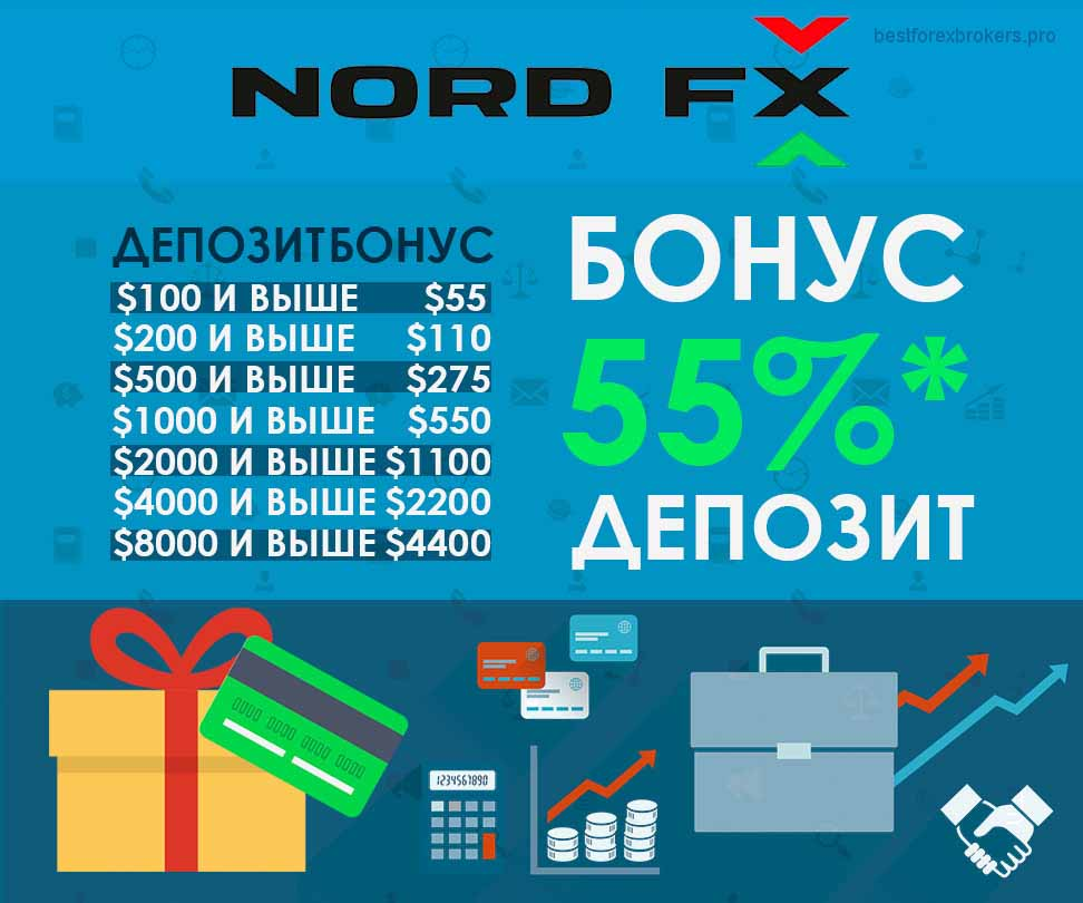 Бонус Nord FX