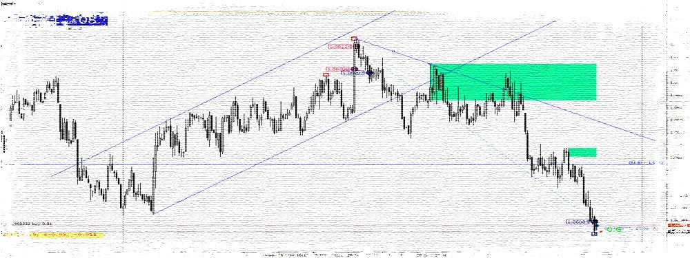 Quantum London trading EA